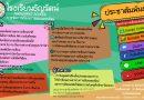 แนวทางการจัดการเรียนการสอนโรงเรียนธัญรัตน์